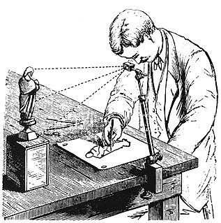<i>Camera lucida</i> optical device used as a drawing aid by artists
