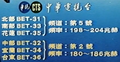 Chinese Television Service channel list 19871010.png