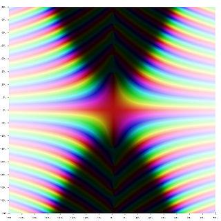 Riemann Xi function