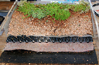 Nature-based solutions - Construction sample of a green roof system