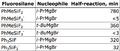 Corriu 1988 Table2.1.png