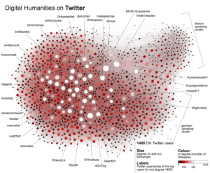 Digital humanities - Network analysis: graph of Digital Humanities Twitter users