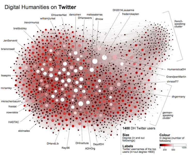 File:Digital Humanities on Twitter.png