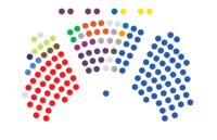 Distribution of seats in 10th assembly in Croatian Parliament.png