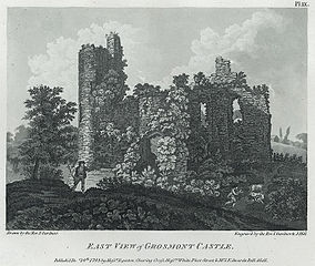 East View of Grosmont Castle