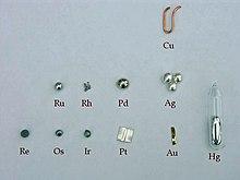 Ortment Of Le Metals