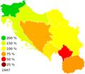 Ekonomika republik Jugoslávie 1947.png