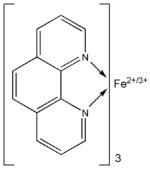 Struktur des Ferroin-Komplexes