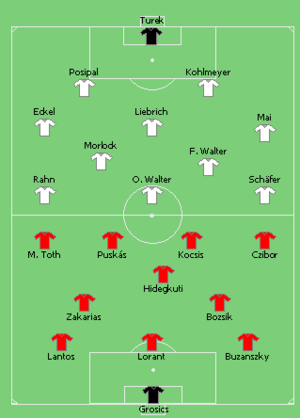Final1954 GER HUN.png