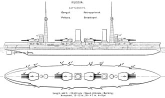 Russian battleship Poltava (1911) - Plan view of the Gangut class