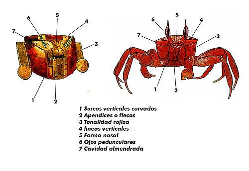 Mascara Funeraria Lambayeque Wikipedia La Enciclopedia Libre