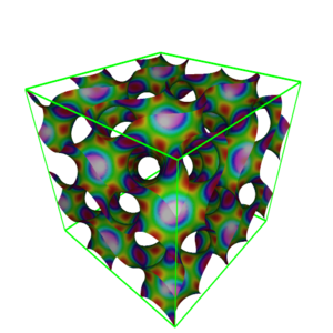 Gyroid - A gyroid minimal surface, coloured to show the Gaussian curvature at each point