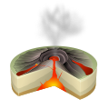 Scheme of a Hawaiian eruption