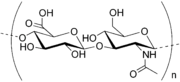 The repeating disaccharide unit of hyaluronan