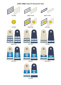 IDF (Air Force) insignia of ranks 1950-1951