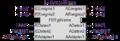 IEC 61499 FBType.png