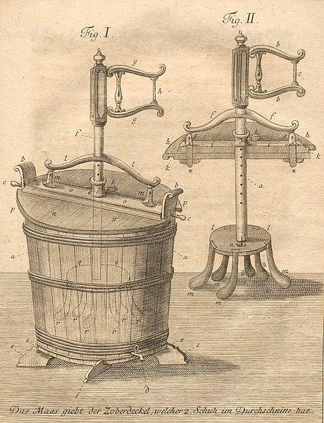 File:Illustration of Jacob Christian Schäffer's washing machine, 1766.jpg