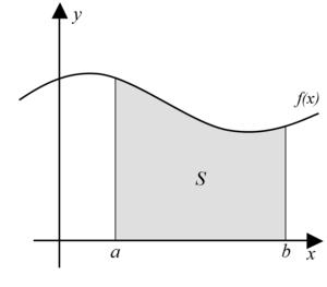 Türevin Geometrik Yorumu