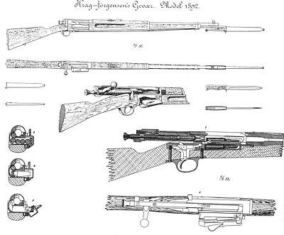 クラッグ ヨルゲンセン ライフル wikipedia