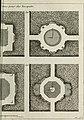 La theorie et la pratique du jardinage - , comme sont les parterres, les bosquets, les boulingrins, &c. - contenant plusieurs plans et dispositions generales de jardins, nouveaux desseins de parterres (14780426121).jpg