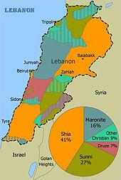 Shia Islam In Lebanon Wikipedia