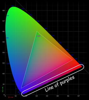 Line of purples