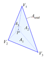 Linear interpolation in triangle.png