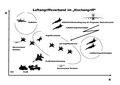 Luftangriffsverband.pdf