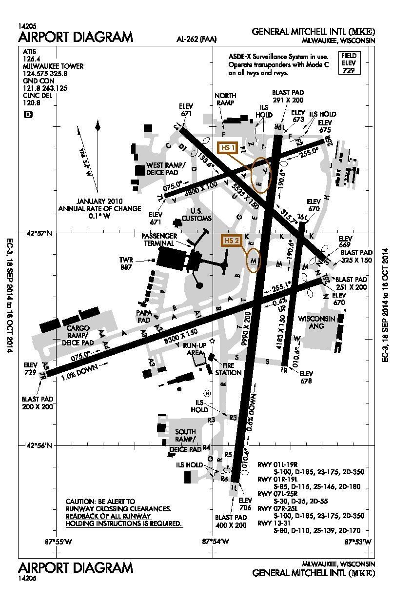 file mke diagram pdf