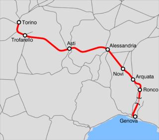 Turin–Genoa railway railway line