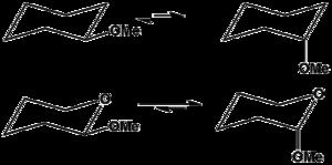 Anomeric effect - Image: Methoxyintro