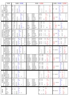 bigbang groupe coréen wikipédia