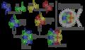Nucleosome structure ru.png