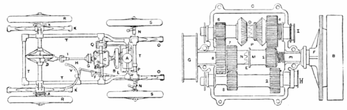 PSM V57 D610 Plan of the truck and the variable speed gear.png