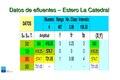 Parametros Fisico Quimicos en Estero La Catedral de Las Peñitas.pdf