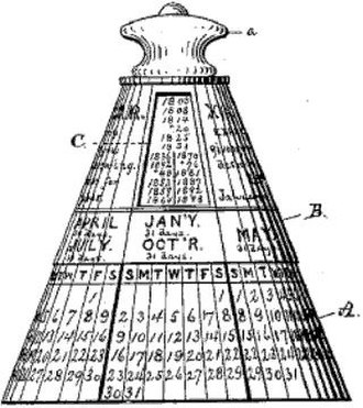 Perpetual calendar - Illustration from 1881 U.S. Patent 248872, for a perpetual calendar paperweight. The upper section is rotated to reveal one of seven lists of years (splitting leap years) for which the seven calendars below apply.
