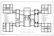 Brettingham published the plans of Holkham Hall in 1761