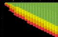 Probabilité de victoire en fonction du nombre d'attaquants et de défenseurs (soldat de réserve exclus).png