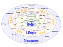 management economics define business cycle explain various Human resource management (hrm) in the global perspective: theory and practice  human resource management  theory and a business practice that addresses the.