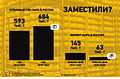 Production and imports of cheese in Russia.jpg