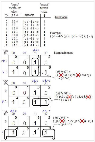 Propositional Formula Wikipedia