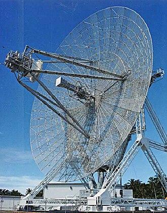 Radiolocation service - Image: Radar antenna