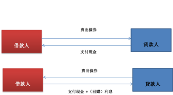 Repo diagram.png