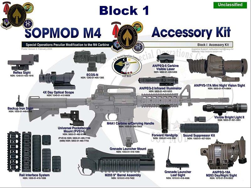 800px-SOPMOD_2-2005.jpg