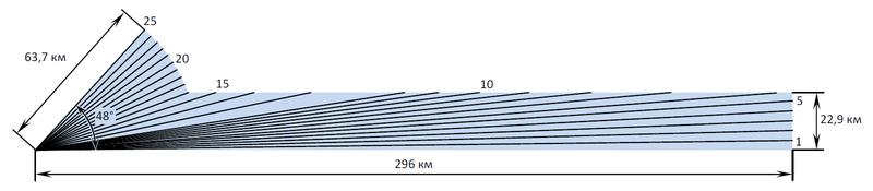 VSR - Volume Search Radar - abbreviations.com