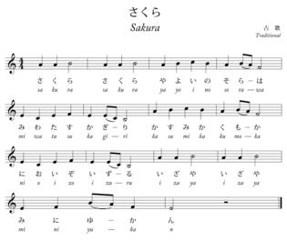 Score of sakura