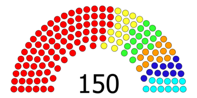 Seat allocation to National Council of Slovak Republic after 2012 parliamentary elections.png