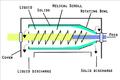 Solid Bowl Centrifuge 2.png