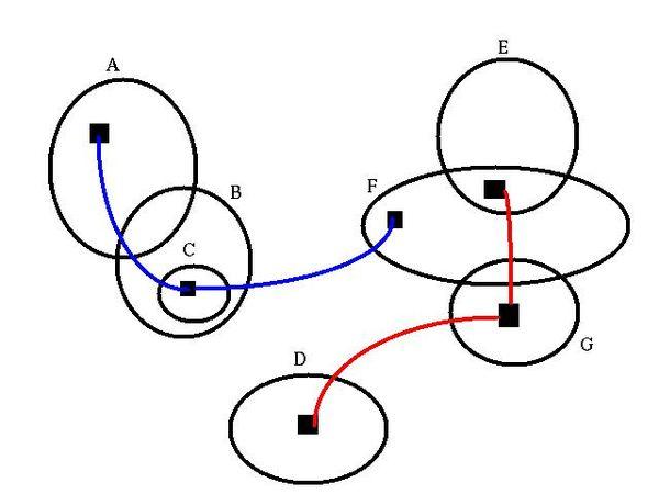 Diagram Algebras