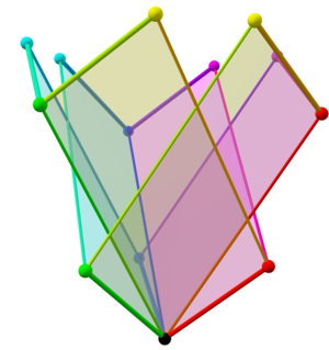 Tree of weak orderings in concertina cube 448.png